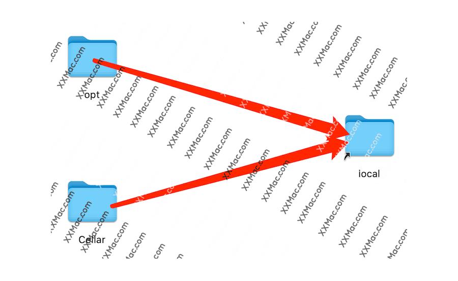 亿图图示 EdrawMax for Mac v9.4 中文破解版下载 图形图表设计软件