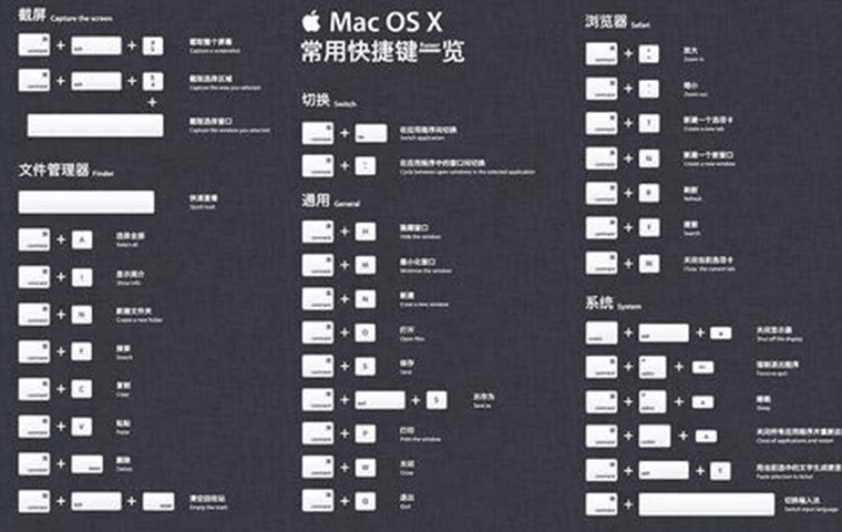 苹果Mac 电脑笔记本快捷键